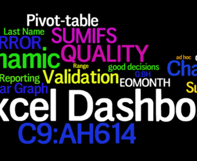 Medium excel dashboard wordle1a