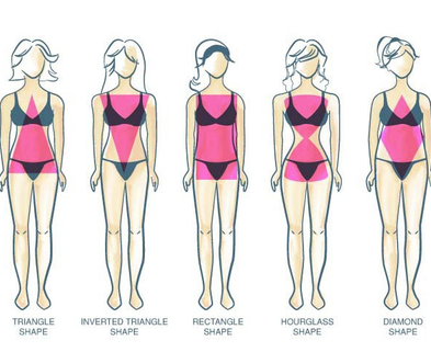 Medium female body types image courtesy freelancercom