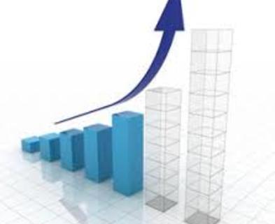 Medium sales projections2