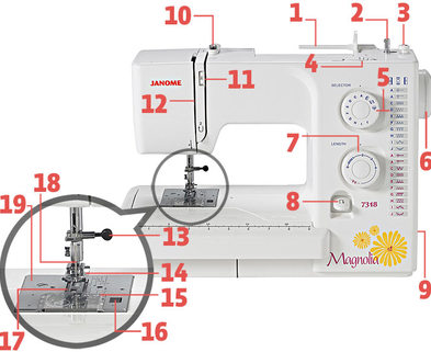 Medium parts of machine