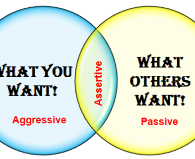 Medium assertive communication