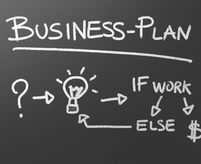 Medium business plan
