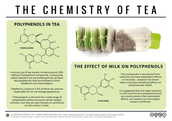 Carousel the chemistry of tea dabble st louis london tea room